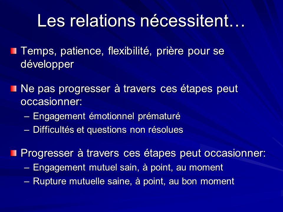 Les relations nécessitent…