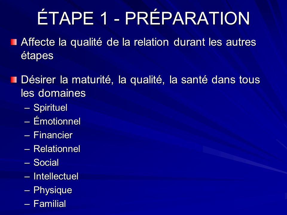 ÉTAPE 1 - PRÉPARATION Affecte la qualité de la relation durant les autres étapes. Désirer la maturité, la qualité, la santé dans tous les domaines.