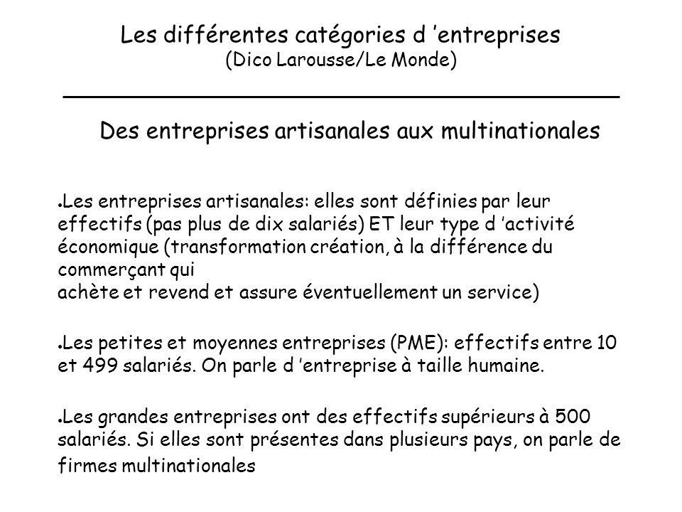 Les différentes catégories d 'entreprises (Dico Larousse/Le Monde)