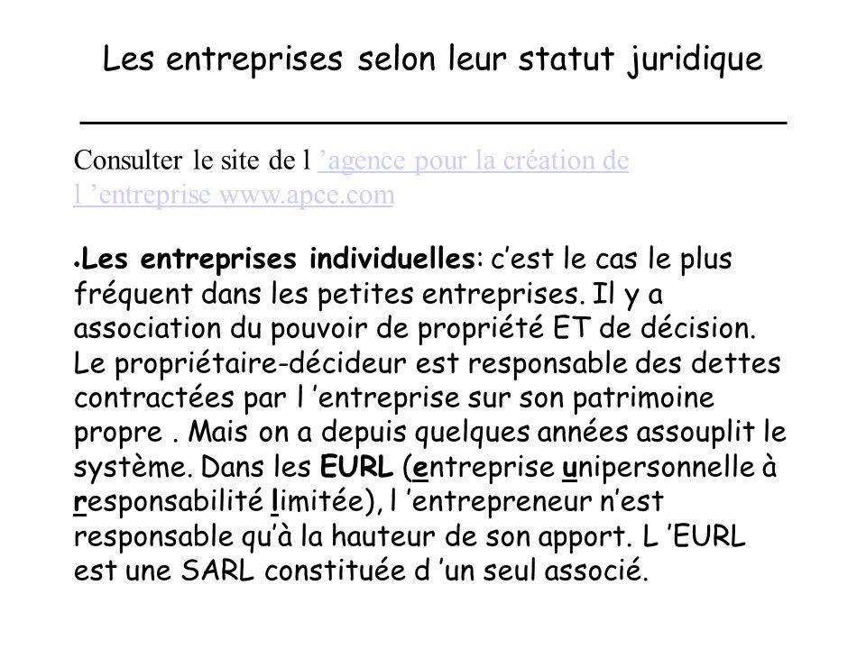 Les entreprises selon leur statut juridique