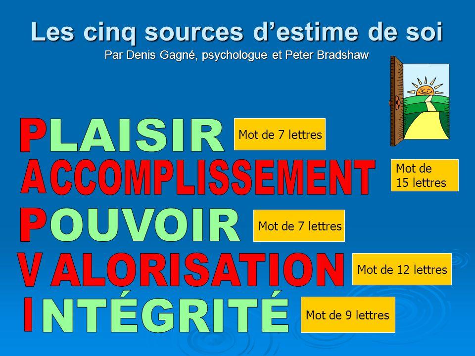 Les cinq sources d'estime de soi Par Denis Gagné, psychologue et Peter Bradshaw