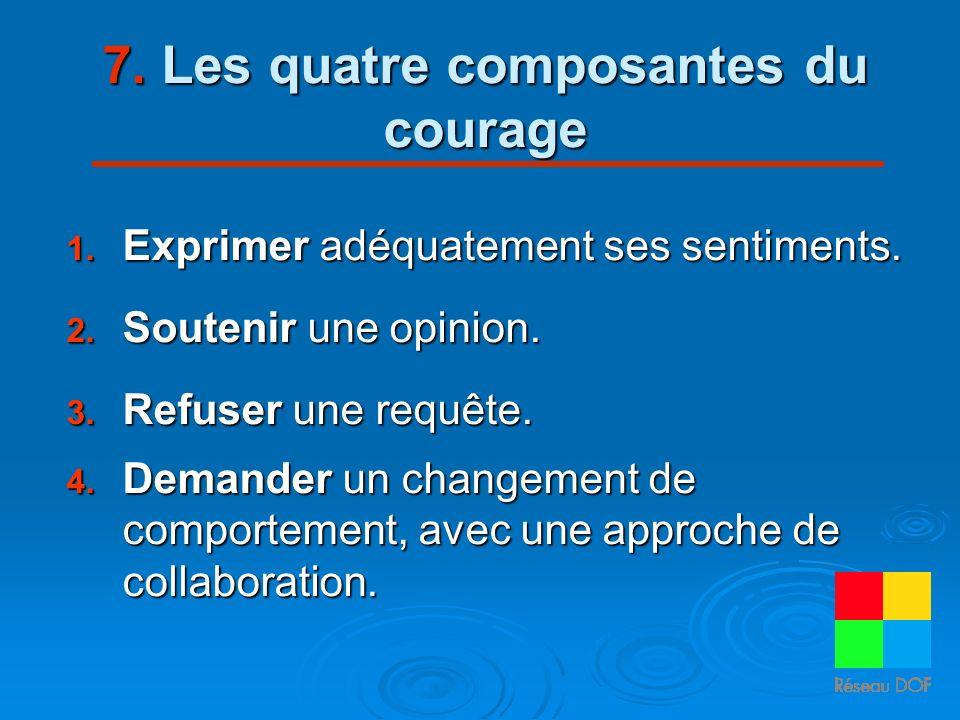 7. Les quatre composantes du courage