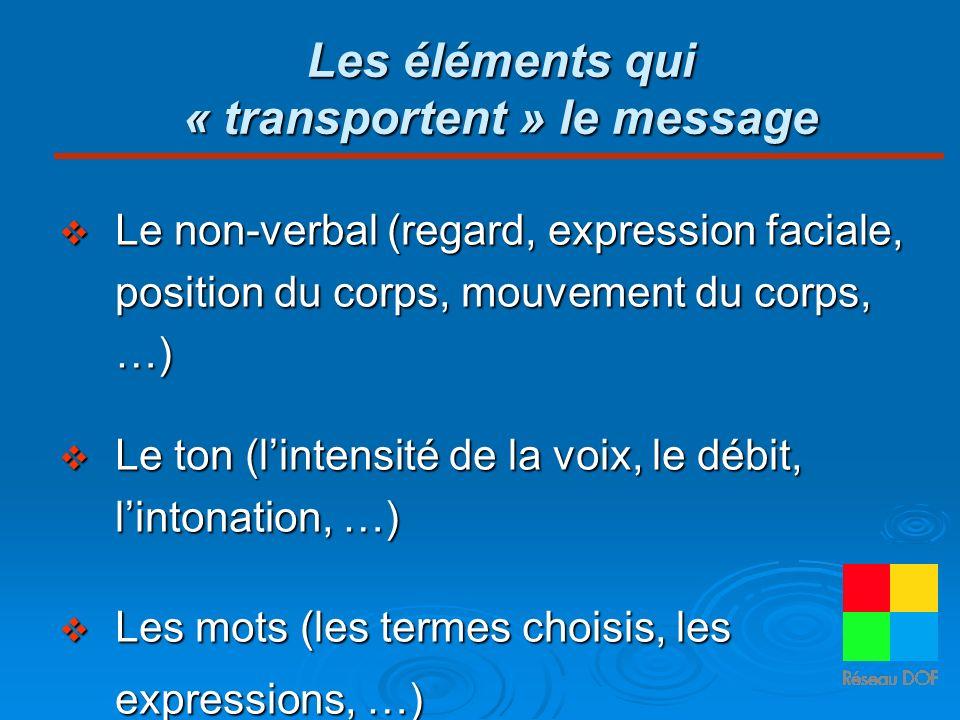 Les éléments qui « transportent » le message