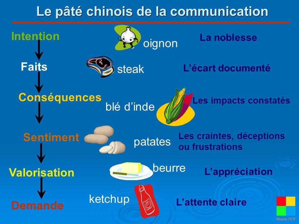 Le pâté chinois de la communication