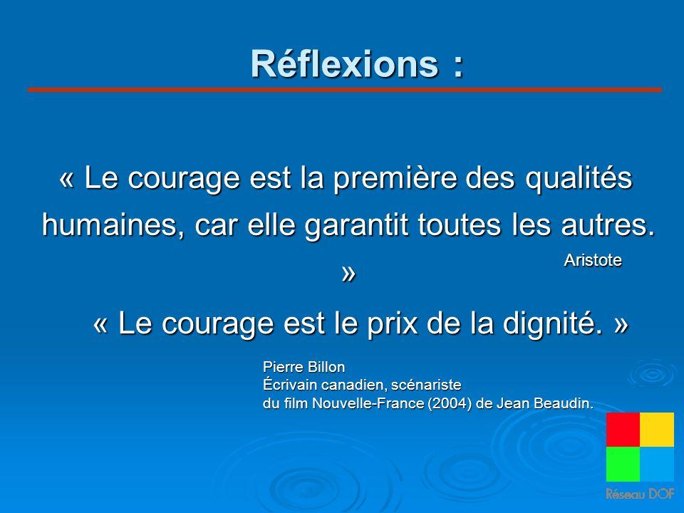 « Le courage est le prix de la dignité. »