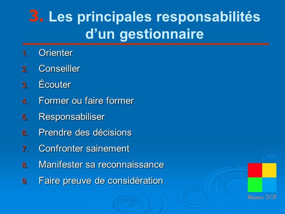 3. Les principales responsabilités d'un gestionnaire