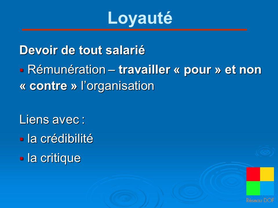 Loyauté Devoir de tout salarié
