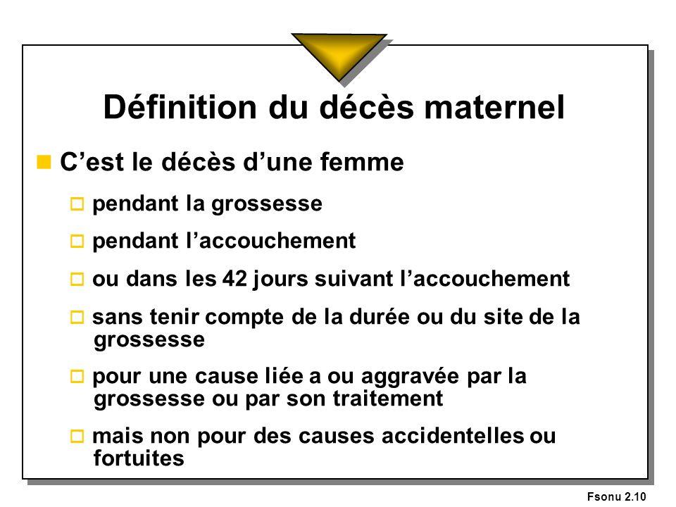 Définition du décès maternel