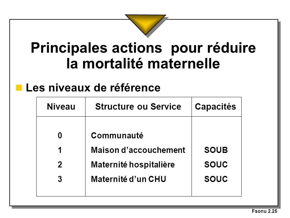 Principales actions pour réduire la mortalité maternelle