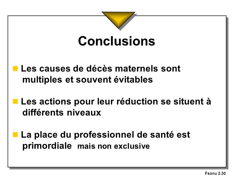 Fsonu 2.30 Conclusions. Les causes de décès maternels sont multiples et souvent évitables.