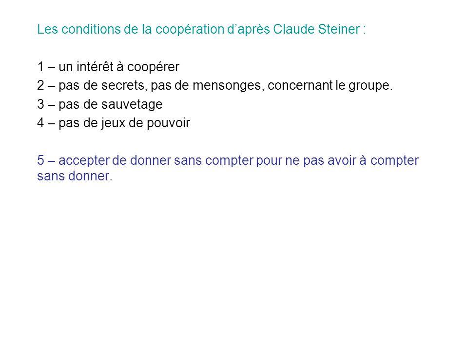 Les conditions de la coopération d'après Claude Steiner :