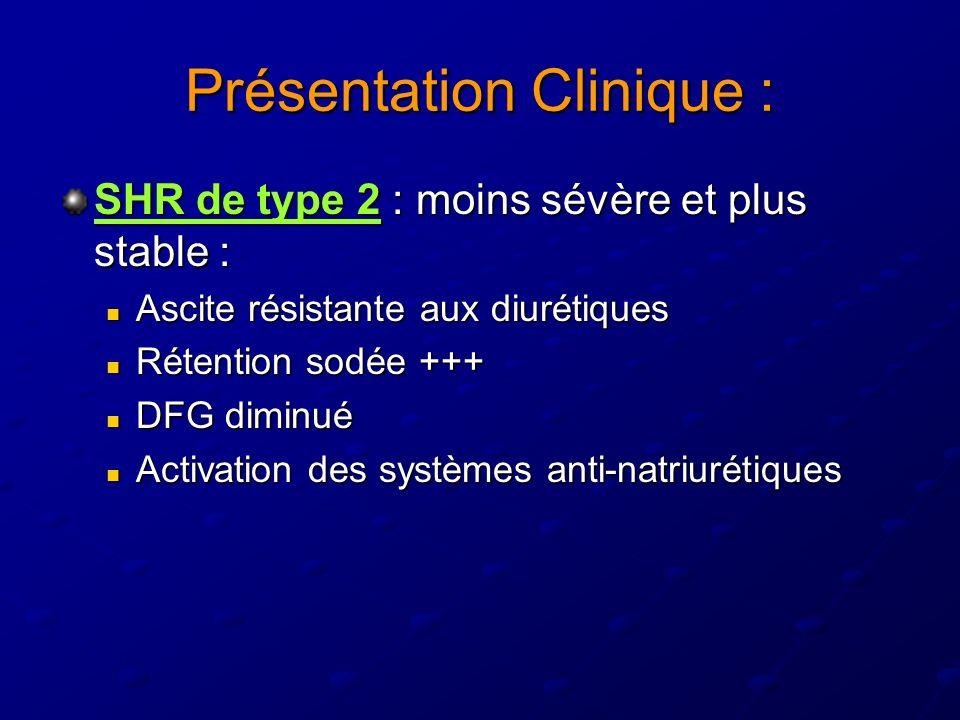 Présentation Clinique :