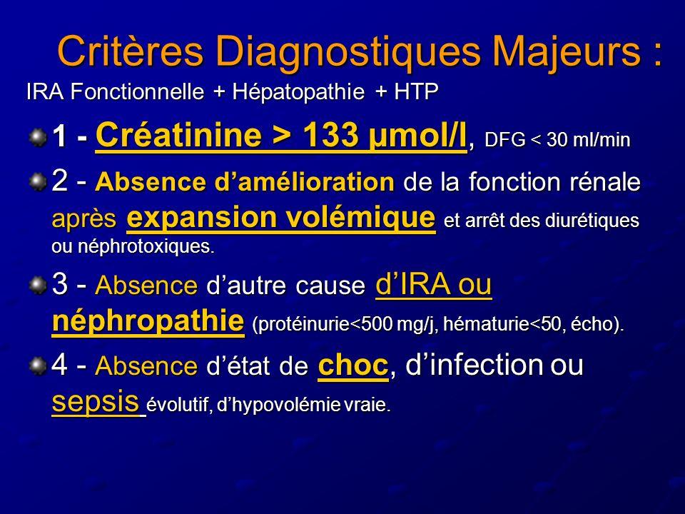 Critères Diagnostiques Majeurs :