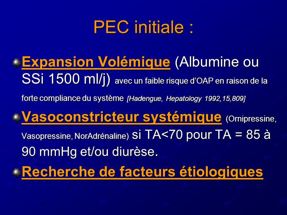 PEC initiale :