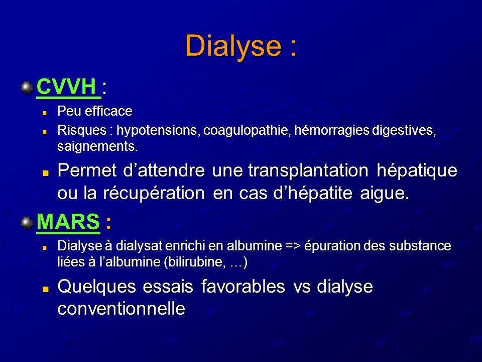 Dialyse : CVVH : Peu efficace. Risques : hypotensions, coagulopathie, hémorragies digestives, saignements.