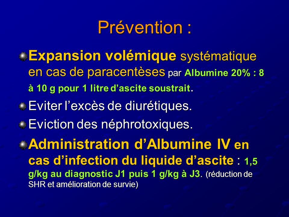 Prévention : Expansion volémique systématique en cas de paracentèses par Albumine 20% : 8 à 10 g pour 1 litre d'ascite soustrait.