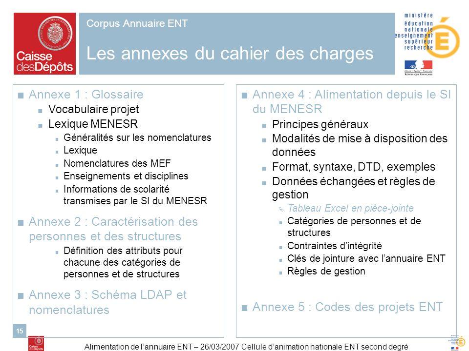 Corpus Annuaire ENT Les annexes du cahier des charges