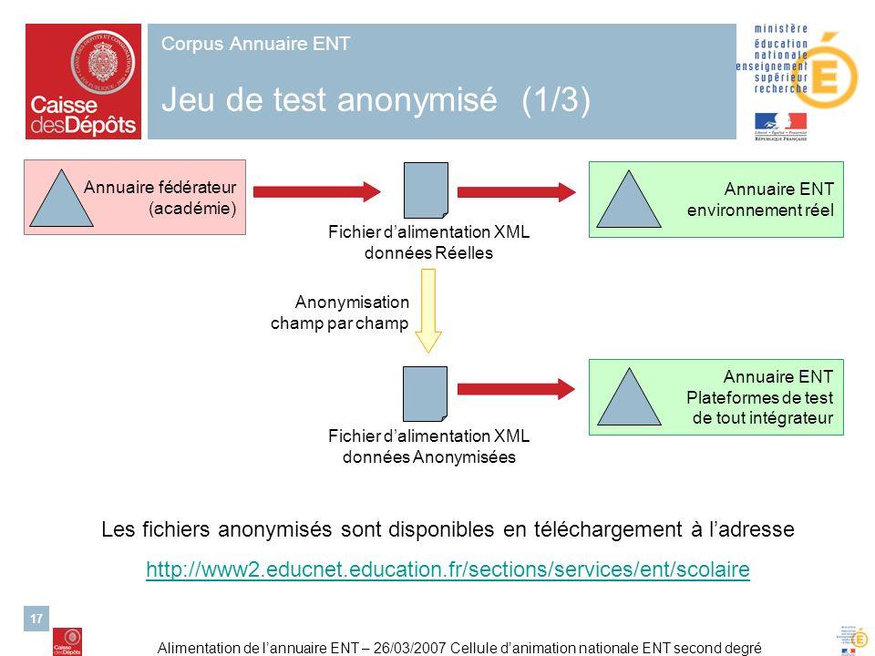Corpus Annuaire ENT Jeu de test anonymisé (1/3)