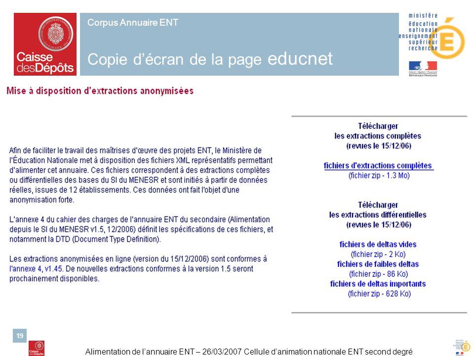 Corpus Annuaire ENT Copie d'écran de la page educnet