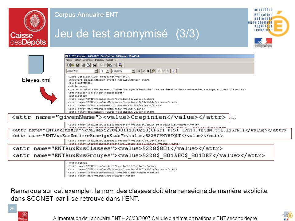 Corpus Annuaire ENT Jeu de test anonymisé (3/3)