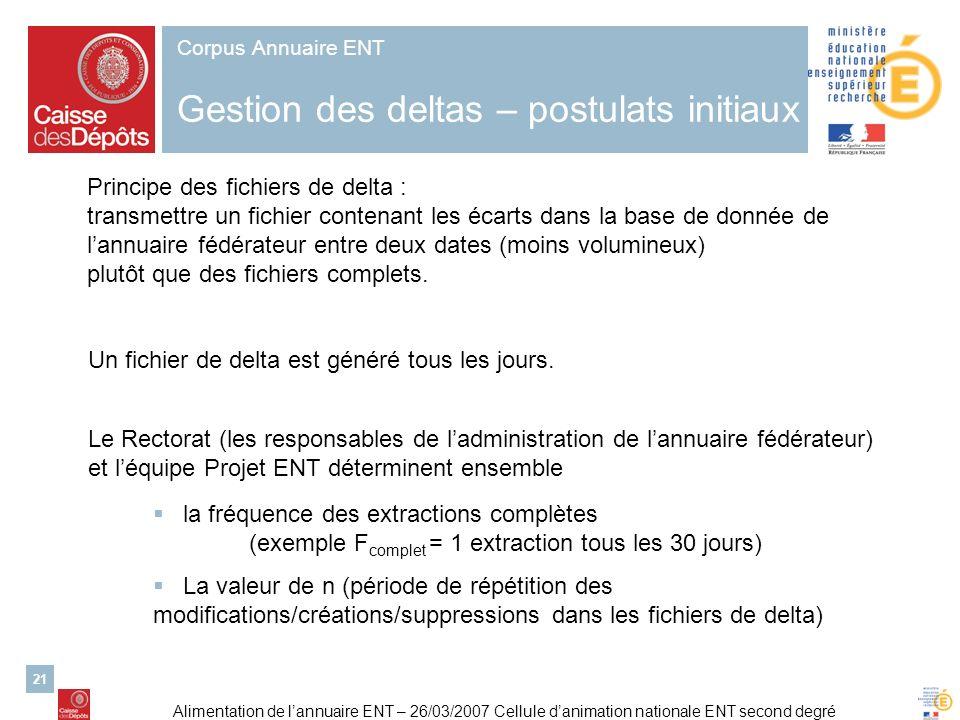 Corpus Annuaire ENT Gestion des deltas – postulats initiaux