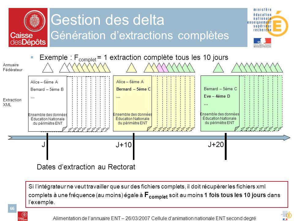 Gestion des delta Génération d'extractions complètes