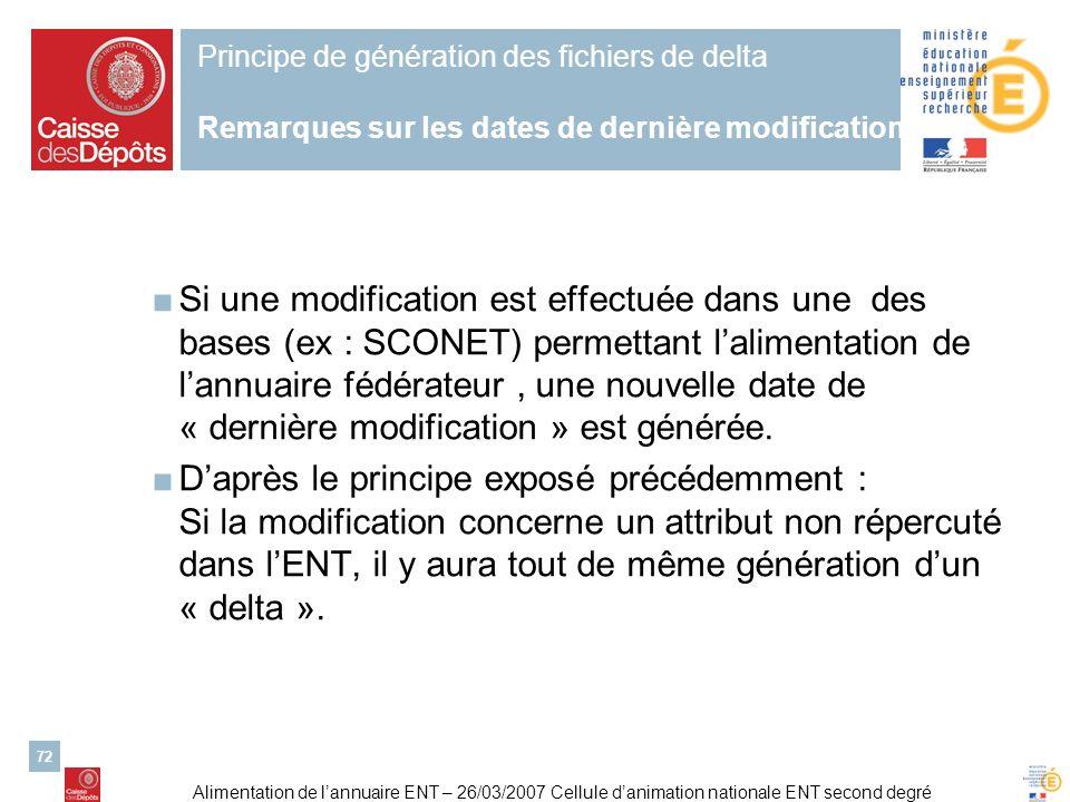 Principe de génération des fichiers de delta Remarques sur les dates de dernière modification