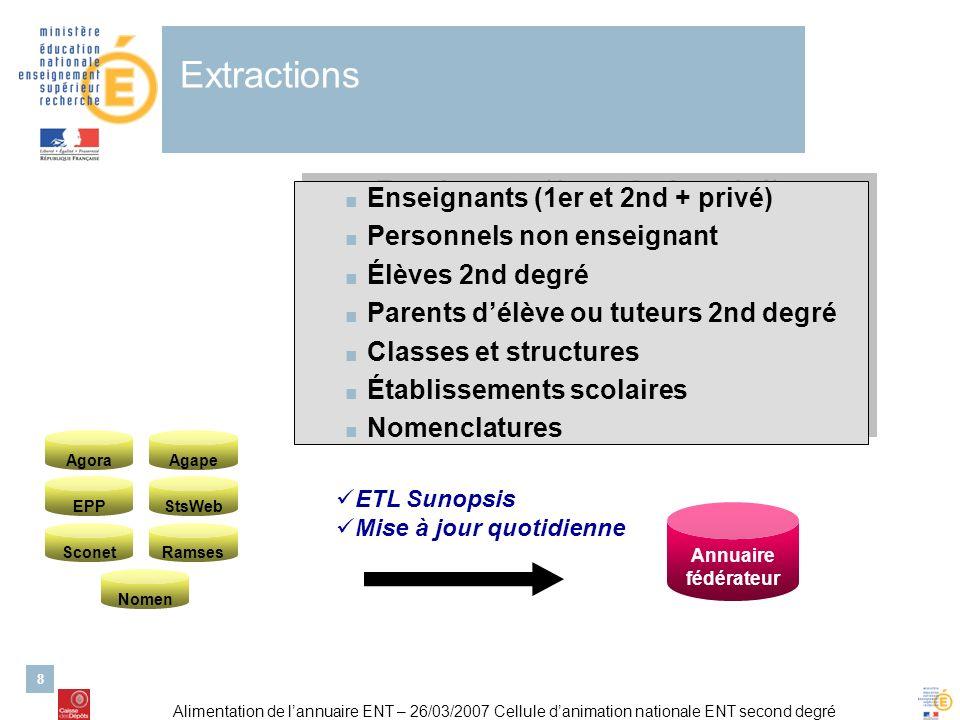 Extractions Enseignants (1er et 2nd + privé) Personnels non enseignant