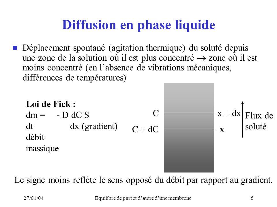 Diffusion en phase liquide
