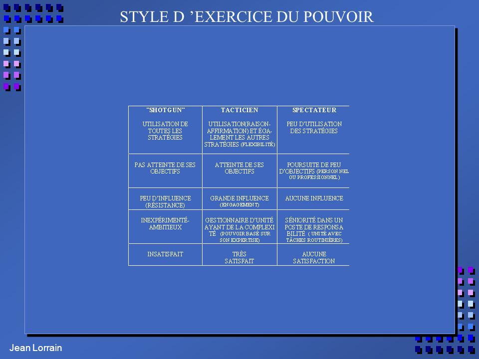 STYLE D 'EXERCICE DU POUVOIR
