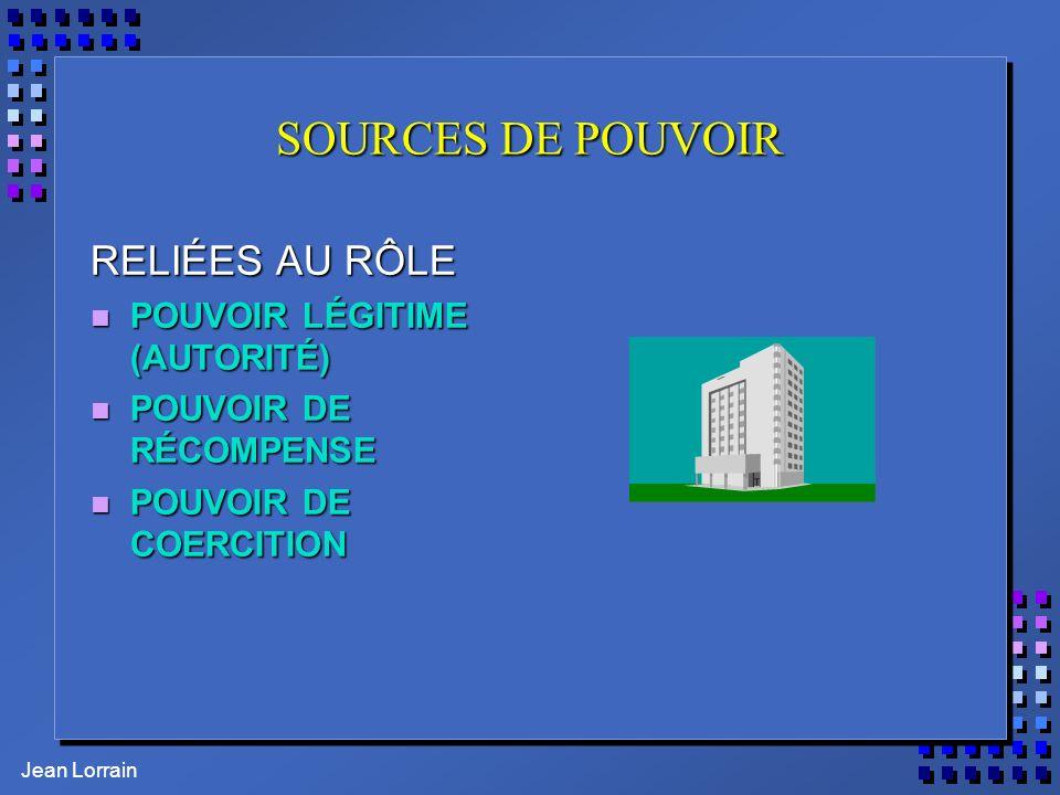 SOURCES DE POUVOIR RELIÉES AU RÔLE POUVOIR LÉGITIME (AUTORITÉ)