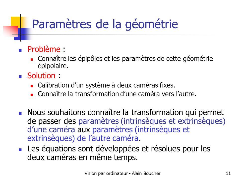 Paramètres de la géométrie