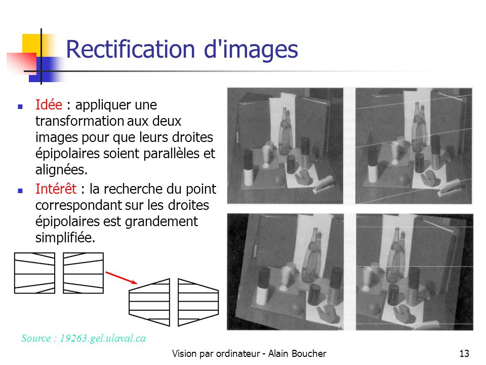 Rectification d images