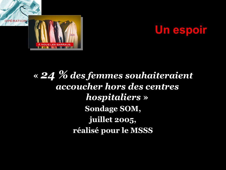 Un espoir « 24 % des femmes souhaiteraient accoucher hors des centres hospitaliers » Sondage SOM, juillet 2005,