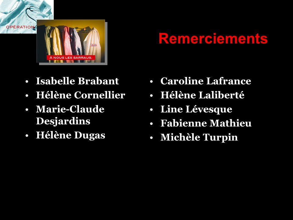 Remerciements Isabelle Brabant Hélène Cornellier