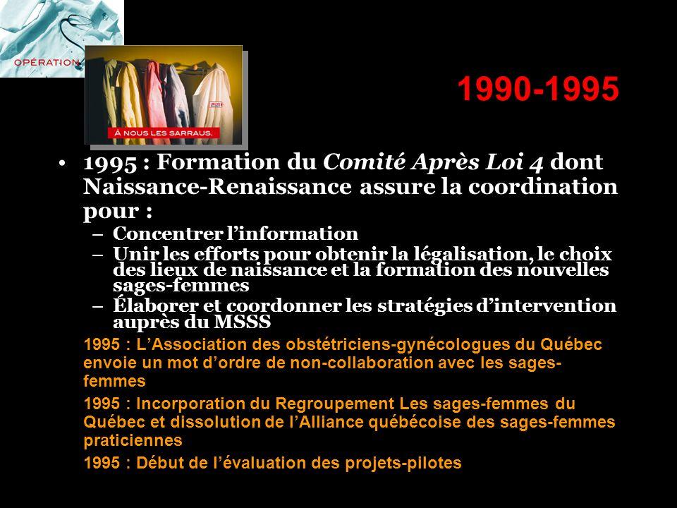 1990-1995 1995 : Formation du Comité Après Loi 4 dont Naissance-Renaissance assure la coordination pour :