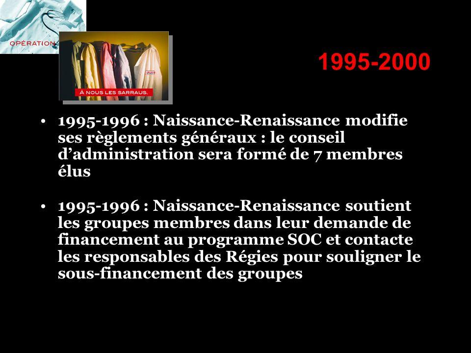 1995-2000 1995-1996 : Naissance-Renaissance modifie ses règlements généraux : le conseil d'administration sera formé de 7 membres élus.