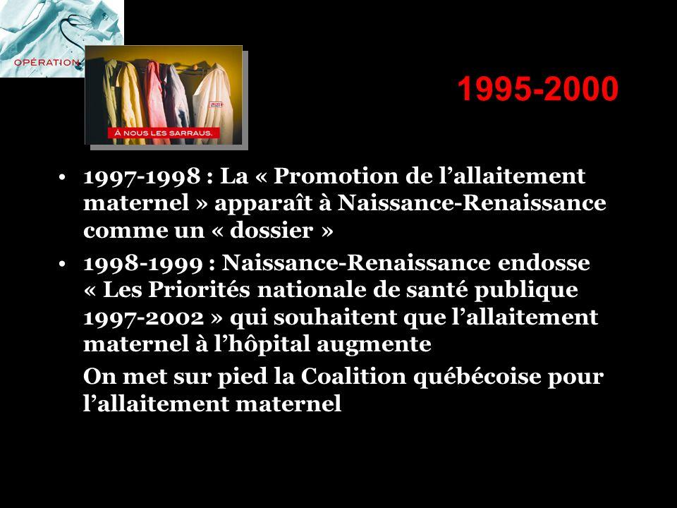 1995-2000 1997-1998 : La « Promotion de l'allaitement maternel » apparaît à Naissance-Renaissance comme un « dossier »