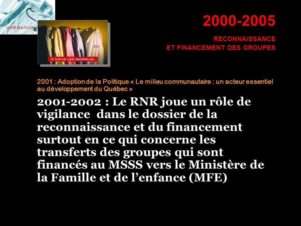 2000-2005 RECONNAISSANCE ET FINANCEMENT DES GROUPES