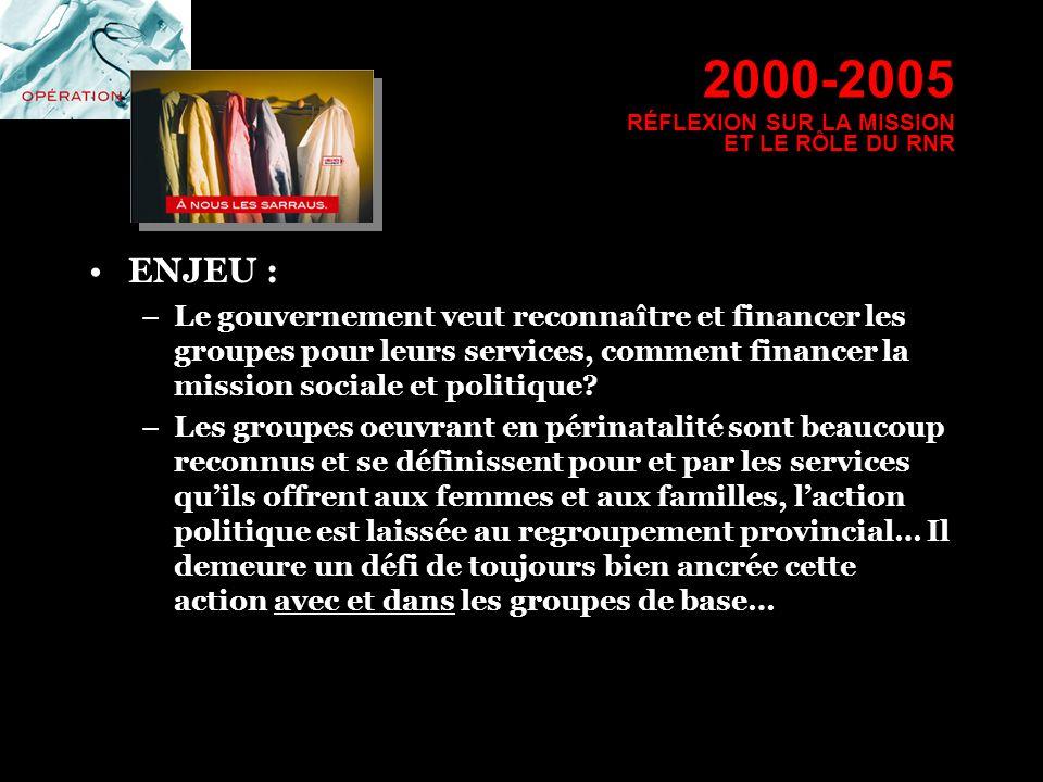 2000-2005 RÉFLEXION SUR LA MISSION ET LE RÔLE DU RNR