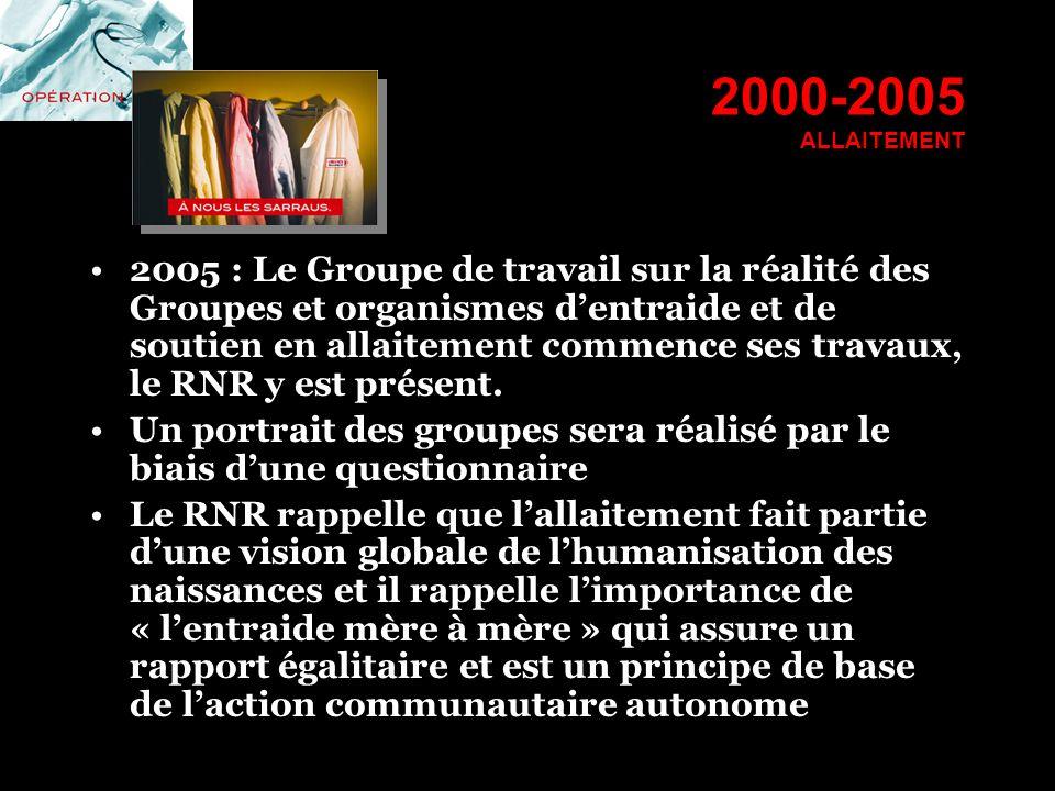 2000-2005 ALLAITEMENT