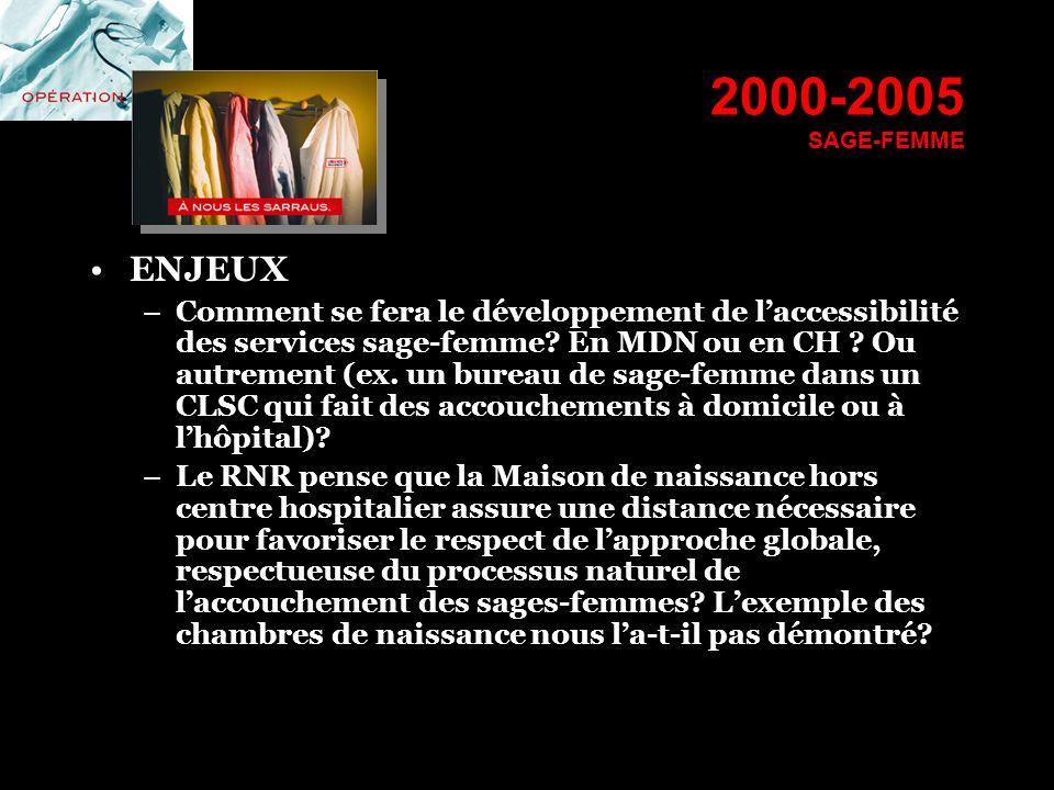 2000-2005 SAGE-FEMME ENJEUX.