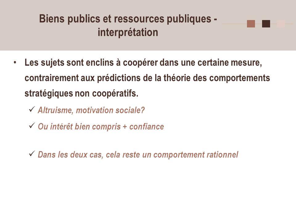Biens publics et ressources publiques - interprétation