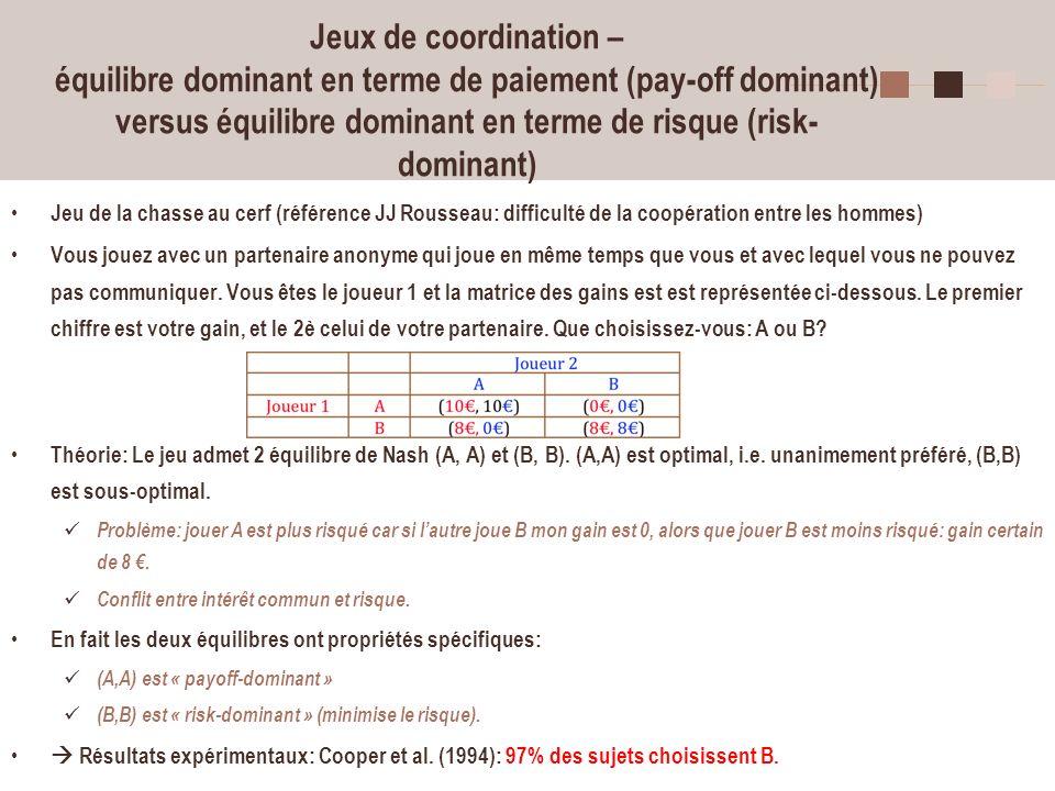 Jeux de coordination – équilibre dominant en terme de paiement (pay-off dominant) versus équilibre dominant en terme de risque (risk-dominant)