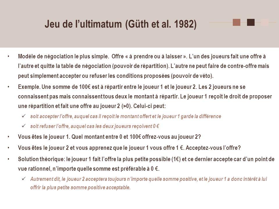 Jeu de l'ultimatum (Güth et al. 1982)