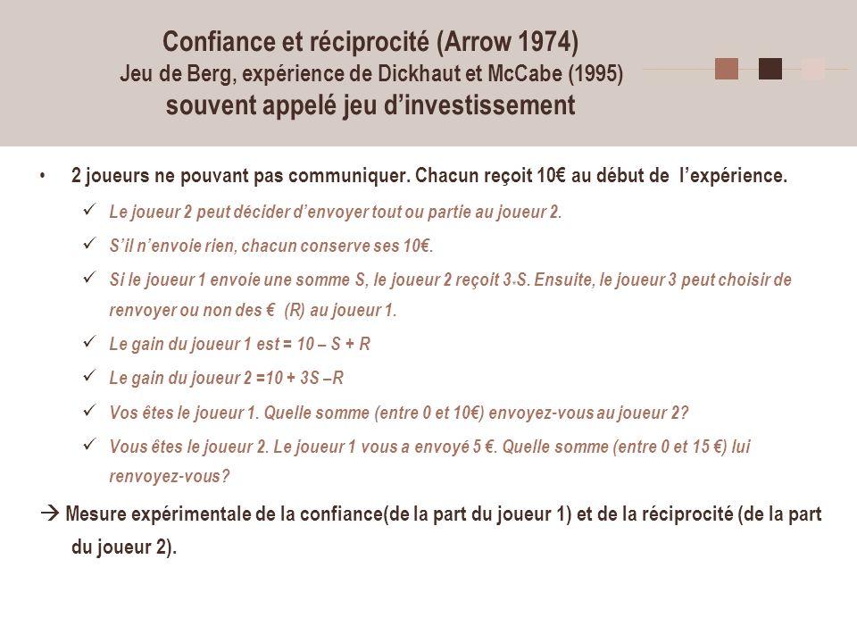 Confiance et réciprocité (Arrow 1974) Jeu de Berg, expérience de Dickhaut et McCabe (1995) souvent appelé jeu d'investissement