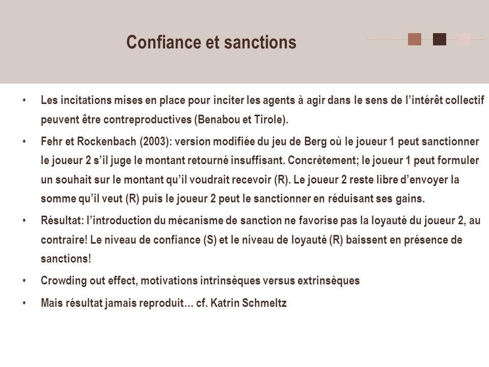 Confiance et sanctions