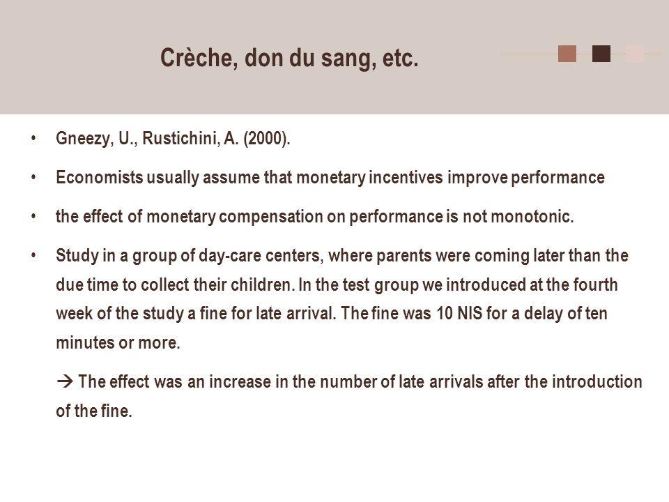 Crèche, don du sang, etc. Gneezy, U., Rustichini, A. (2000).