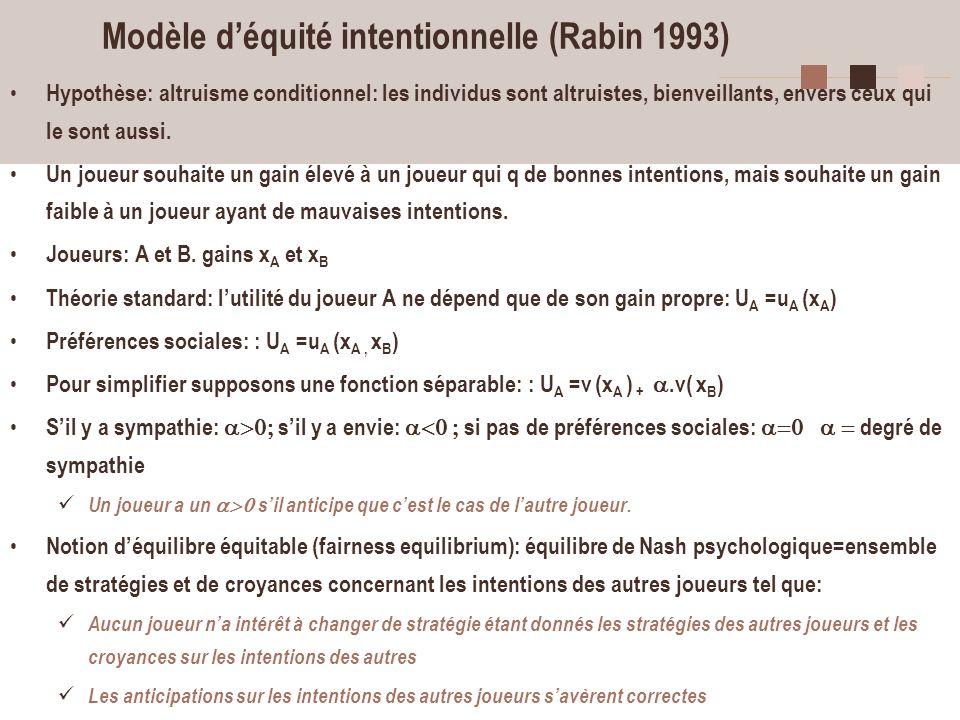 Modèle d'équité intentionnelle (Rabin 1993)