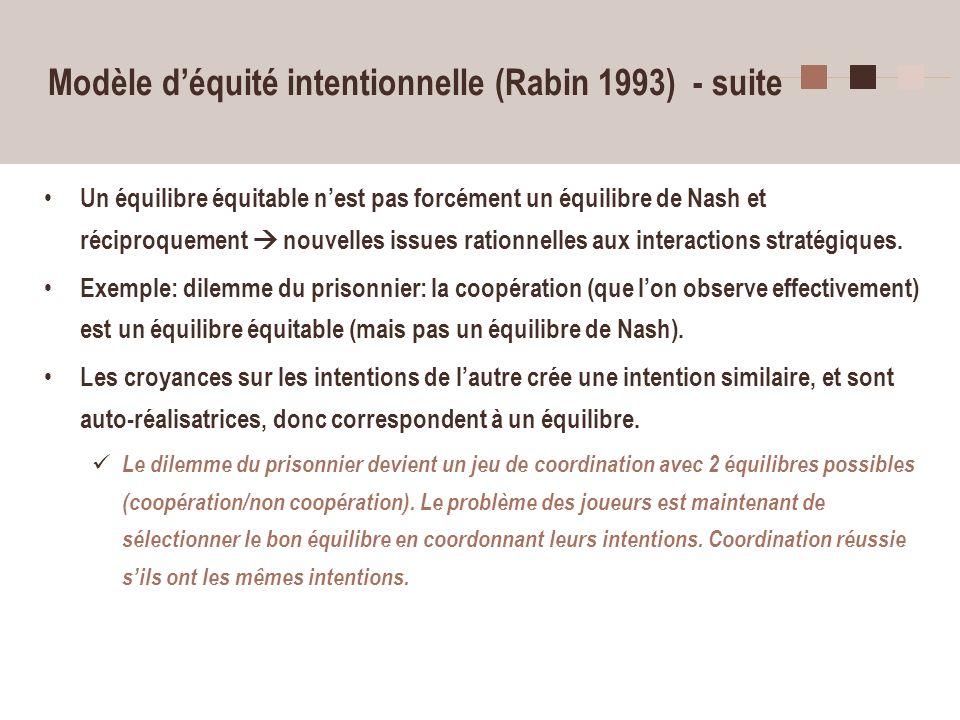 Modèle d'équité intentionnelle (Rabin 1993) - suite